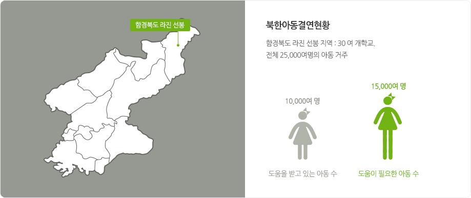 북한아동결연현황