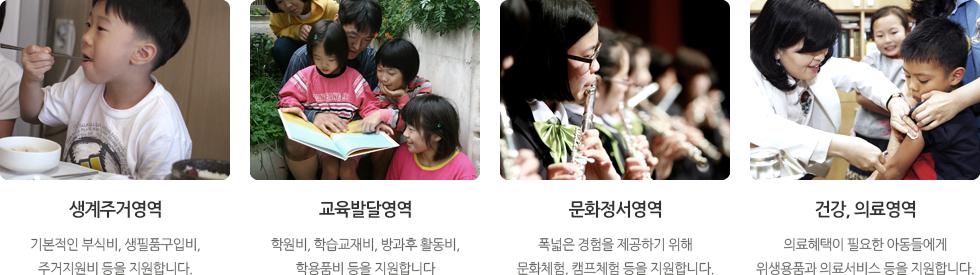 생계주거영역,교육발달영역,문화정서영역,건강/의료영역